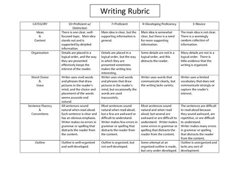 Essay Rubric Grade 8 by Rubric For Essay Writing