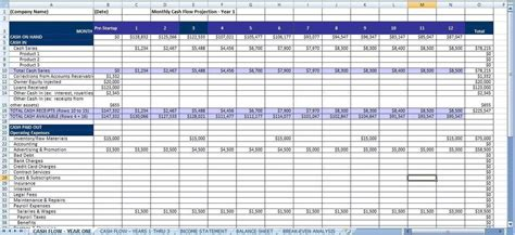 exle cash flow business plan business plan excel spreadsheet onlyagame
