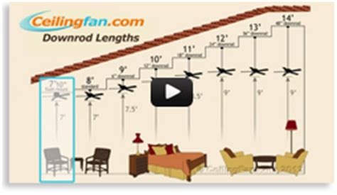 ceiling fan downrod guide also size of for bedroom led light included ceiling fans at ceilingfan com