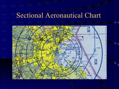 sectional chart online navigation