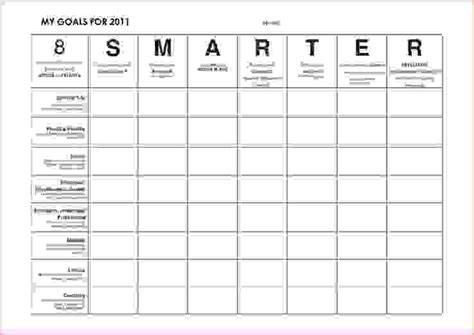Smart Plan Template by 3 Smart Plan Templatereport Template Document