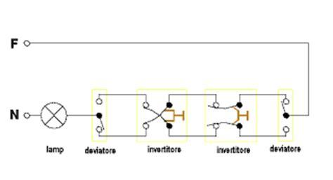 accensione di una lada da tre punti elettricista
