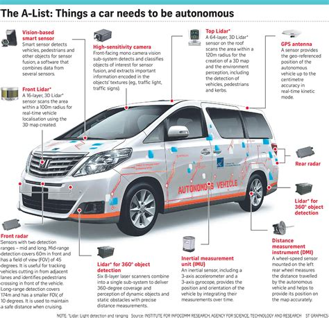 concept of self driving vehicles gains pace transport