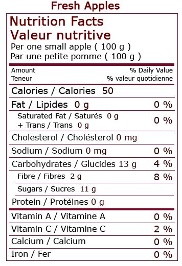 apple calories apple nutrient need