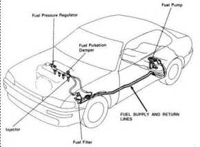 2010 Toyota Corolla Fuel Filter Location 2000 Focus Fuel Filter Location Car Manual Wiring