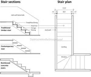 Cheap Restaurant Design Ideas metal staircase detail drawing best staircase ideas