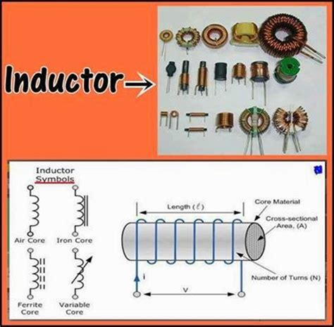 working of inductor in ac inductors allaboutelectronics