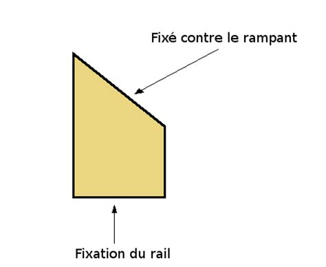 Chevron Incline by Comment Fixer Facilement Et Rapidement Un Rail Pour Placo