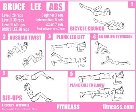 bruce abs workout for all fitness levels fitneass