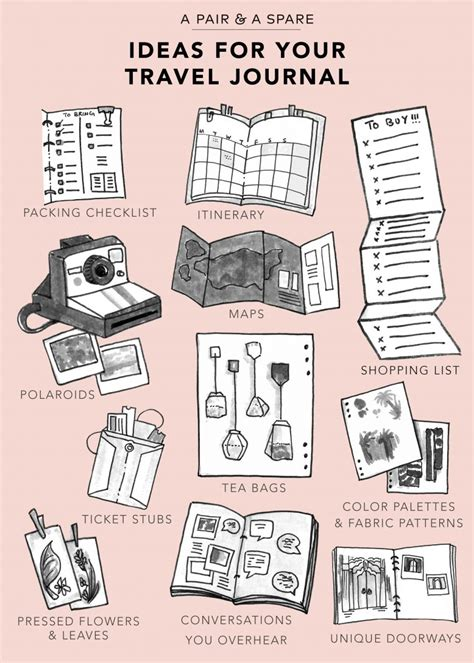 ways to design your journal ideas for your travel journal a pair a spare