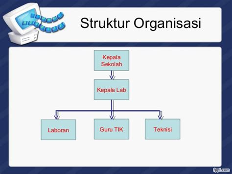 materi desain dan struktur organisasi desain lab tiwi wulan 1102474