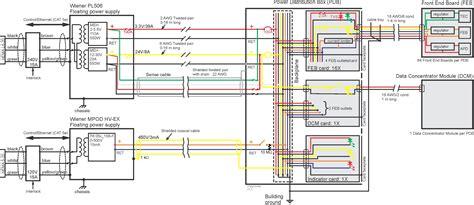 electrical control panel wiring diagram pdf wiring diagram