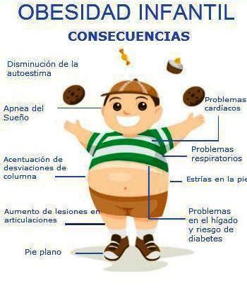 imagenes niños obesos obesidad infantil tdc nutrici 211 n