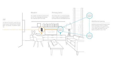 strikingly design ideas 4 cheap home internet plans wireless 2017 at t home internet service plans