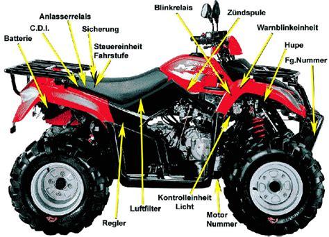 Motorrad Ersatzteile Kymco by Www Kymco De Zubeh 246 R Motorrad Bild Idee