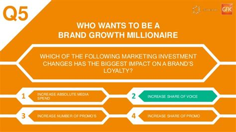 Cultivate Voice Impact by How Brands Grow Seminar The Impact Of Marketing On Brand
