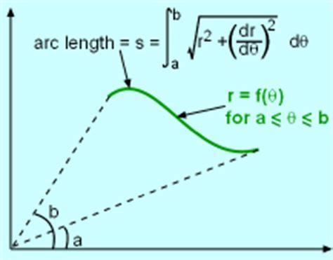 R E A D Y Polar Loop 2 Pink math ebook area and length in polar coordinates