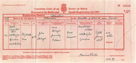 Uk Birth Record Cope Genealogy