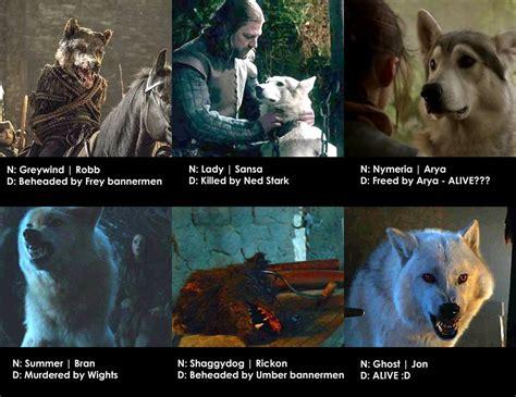 of thrones names direwolf of thrones names