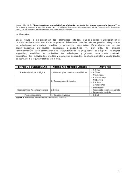 Modelo Curricular De Mauritz Johnson Diaz Barriga F Aproximaciones Metodologicas Al Diseno Curricular