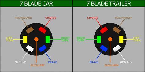 2015 Dodge Ram Trailer Wiring Diagram Trailer Wiring Diagram