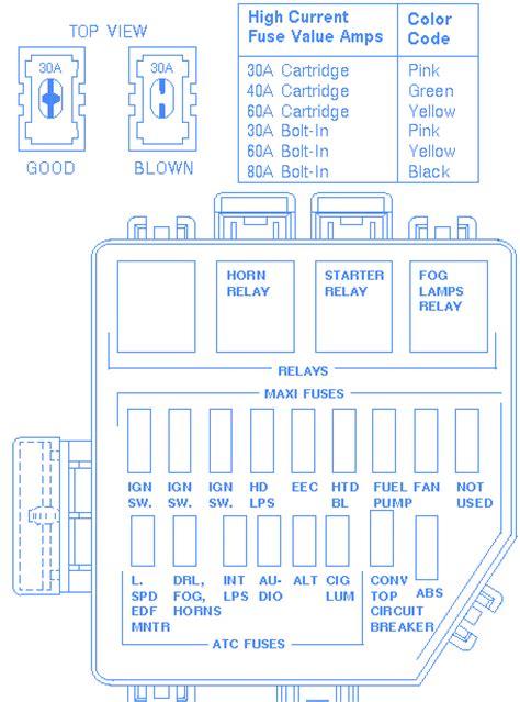 mustang cobra 1997 fuse box block circuit breaker diagram 187 carfusebox