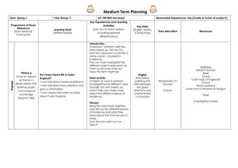 medium term plan template the tudors ks2 medium term plan by missfincham