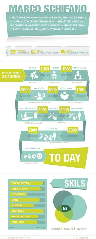design inspiration timeline 18 best images about timeline design inspiration on pinterest