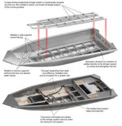 lund boat wiring diagram electrical schematic