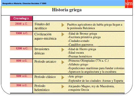 historia de los griegos 849759536x estudiandosocialesestoy grecia