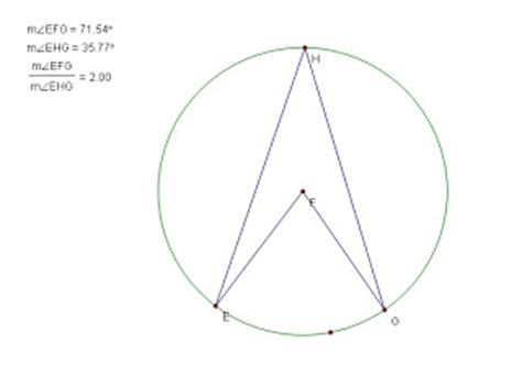 Interior Angles Of A Circle by Sc3n3 Kw33n Angles At The Center Of A Circle