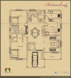 architecture kerala 2500 sq ft 3 bedroom house plan with house plans single floor in kerala arts