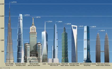 tower ny chronicles of our generation new york s new skyline