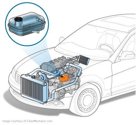 coolant change cost repairpal estimate