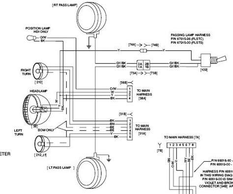 harley davidson fatboy wiring diagram harley davidson