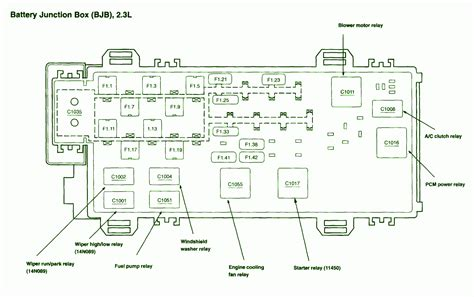2005 ford ranger wiring diagram 2005 ford ranger batter junction fuse box diagram