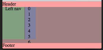 unity layout element flexible height css html flex box layout scrolled element won t