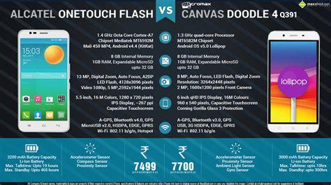 doodle sms viewer alcatel onetouch flash vs microsoft canvas doodle4 q391