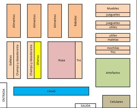 que es layout de una tienda merchandising tottus lima norte grupo6upc