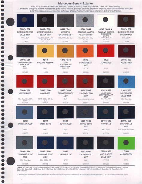 mercedes paint codes mercedes paint chips