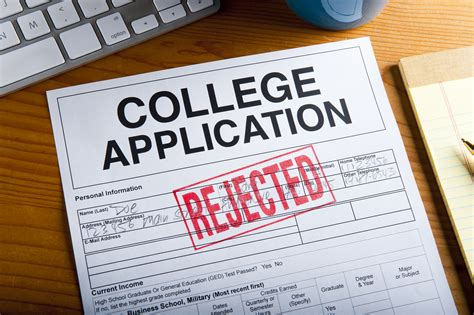 Can You Apply For Mba Right After Undergrad 6 common reasons why college applications get rejected