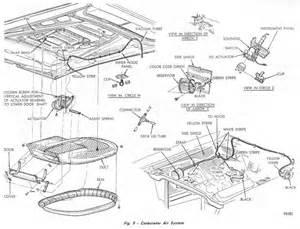 1970 plymouth road runner wiring diagram 1968 gtx wiring diagram elsavadorla