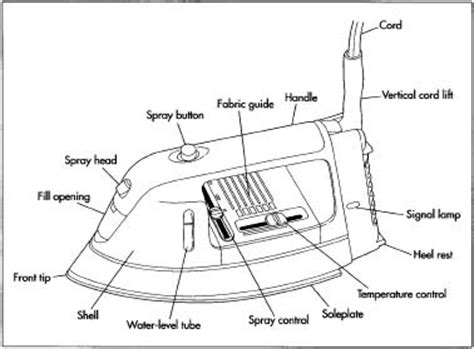 clothes iron wiring diagram get free image about wiring