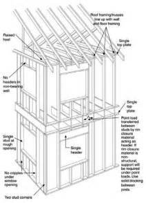 Stick Built Homes Floor Plans 6 ways to build framing for tiny houses