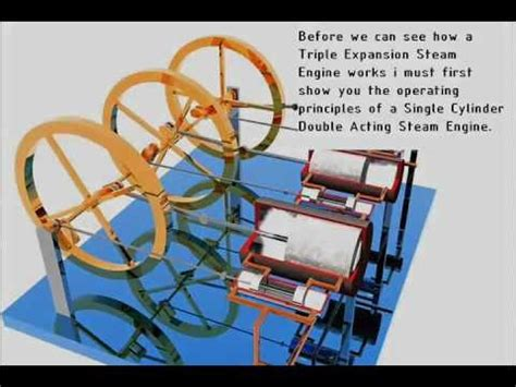 expansion steam engine diagram expansion steam engine animation