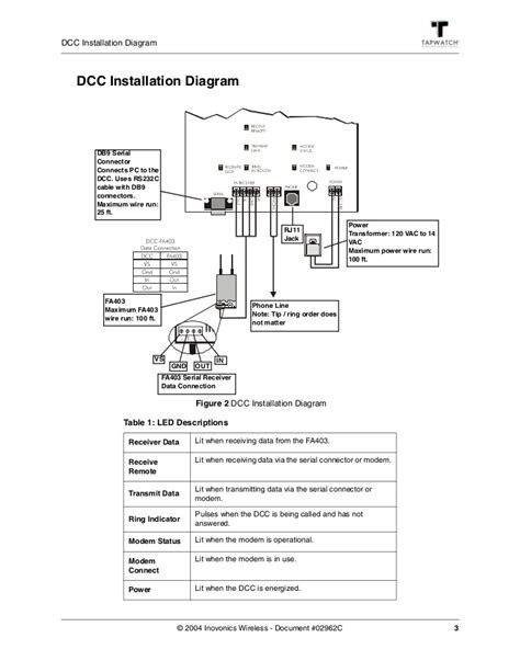 dcc wiring diagram wiring diagram with description