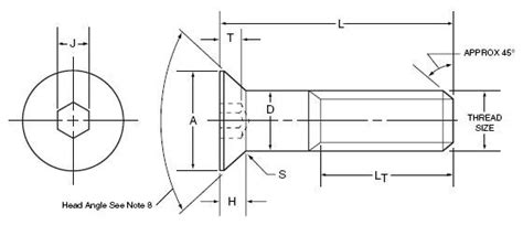 Baut Bolt Hexagon Hex Socket Cap M5 X 50mm 10pcs practical maintenance 187 archive 187 socket cap screws