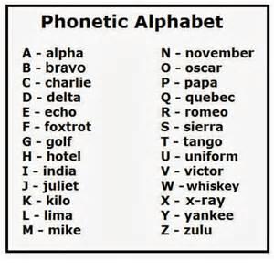 phonetic alphabet a alpha n november b bravo o oscar c