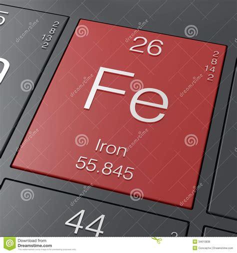 iron fe royalty free stock image image 34610836