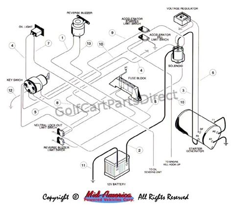 club car electric golf cart wiring diagram fuse box and